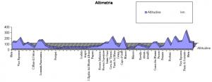 ciclismo_altimetria