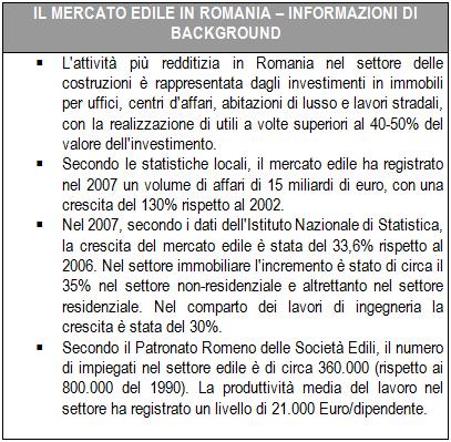 mercato-edile-romania