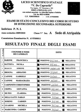 esami-di-stato-liceo-de-caprariis-a
