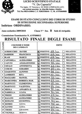 esami-di-stato-liceo-de-caprariis-b