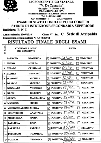 esami-di-stato-liceo-de-caprariis-c