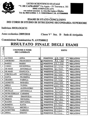 esami-di-stato-liceo-de-caprariis-d