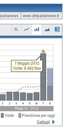 boom-di-contatti-per-amministrative-2012