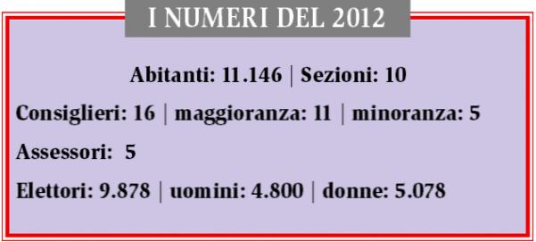elezioni-2012