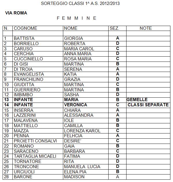sorteggio-femmine-via-roma