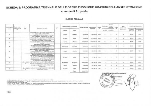 piano-opere-pubbliche-2014-16-n4