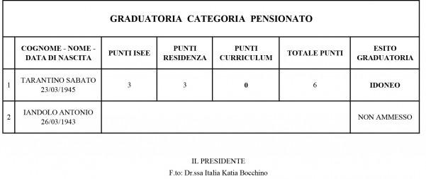 graduatoria-1